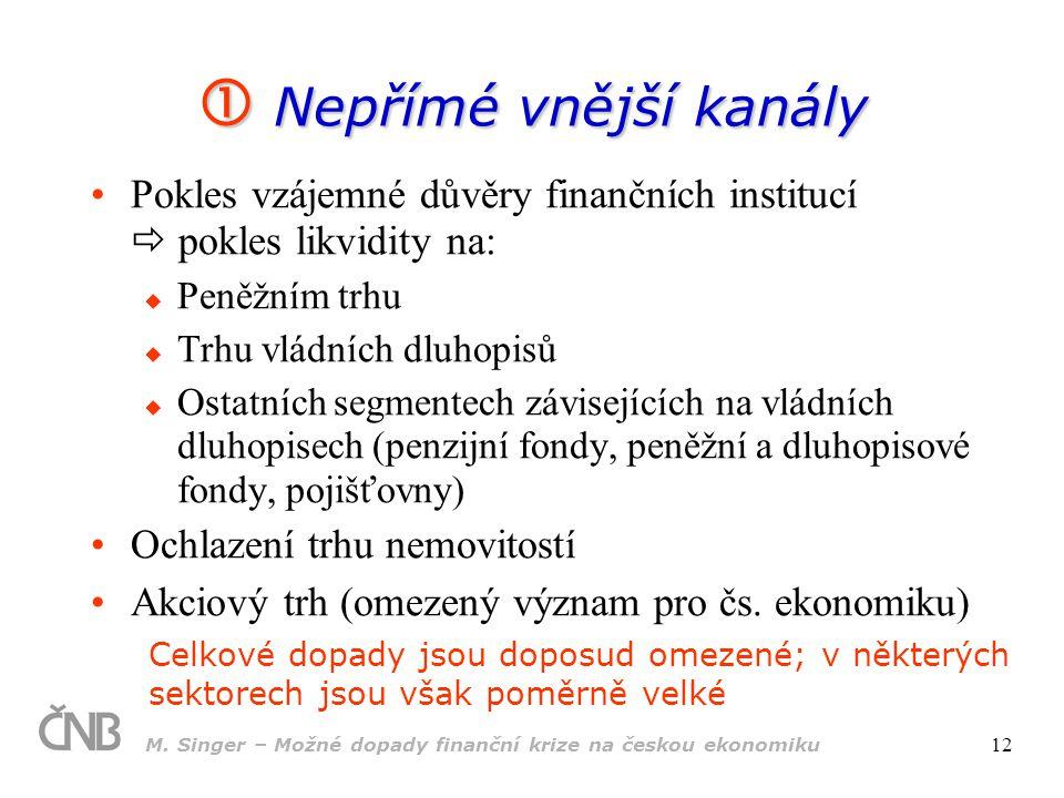 M. Singer – Možné dopady finanční krize na českou ekonomiku 12  Nepřímé vnější kanály Pokles vzájemné důvěry finančních institucí  pokles likvidity