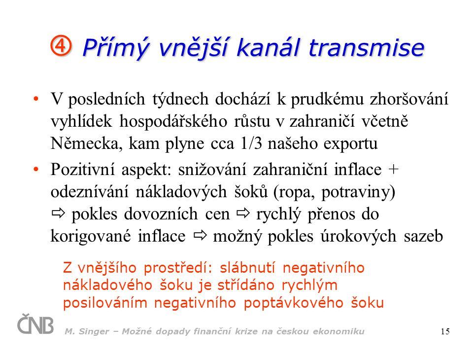 M. Singer – Možné dopady finanční krize na českou ekonomiku 15  Přímý vnější kanál transmise V posledních týdnech dochází k prudkému zhoršování vyhlí