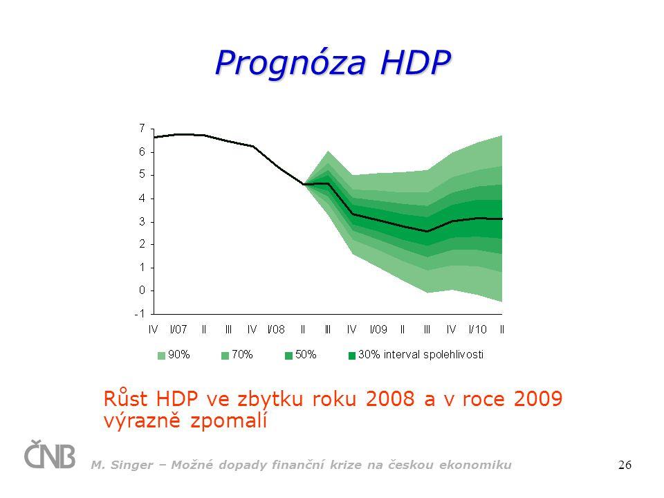 M. Singer – Možné dopady finanční krize na českou ekonomiku 26 Prognóza HDP Růst HDP ve zbytku roku 2008 a v roce 2009 výrazně zpomalí