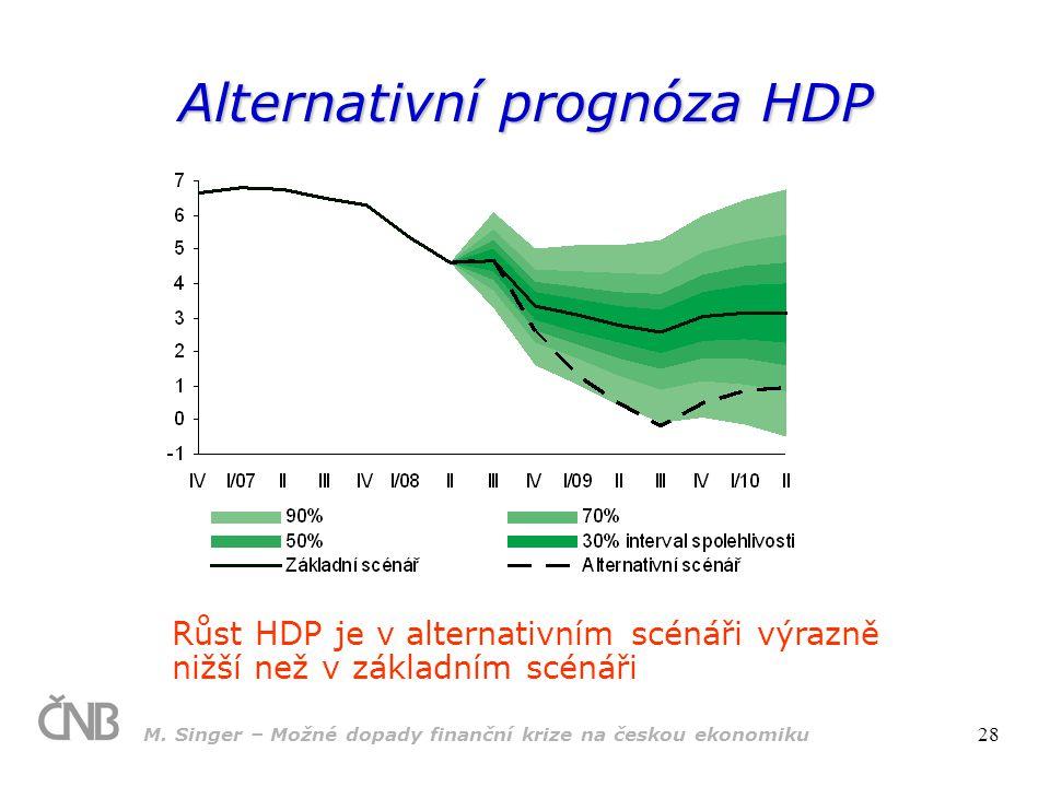 M. Singer – Možné dopady finanční krize na českou ekonomiku 28 Alternativní prognóza HDP Růst HDP je v alternativním scénáři výrazně nižší než v zákla