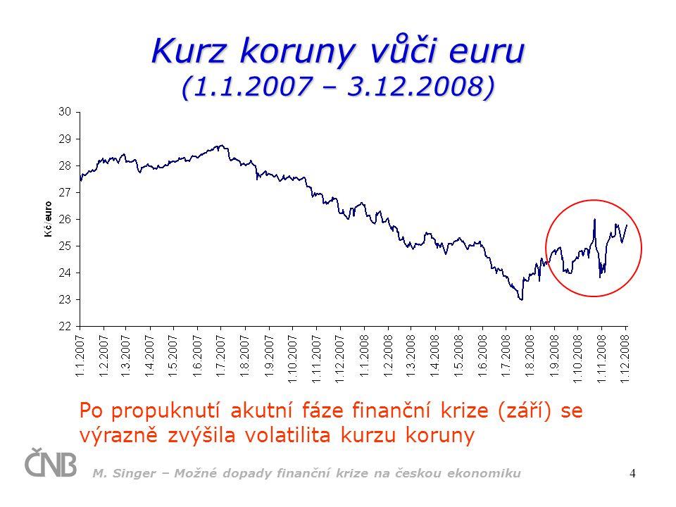 M. Singer – Možné dopady finanční krize na českou ekonomiku 4 Kurz koruny vůči euru (1.1.2007 – 3.12.2008) Po propuknutí akutní fáze finanční krize (z