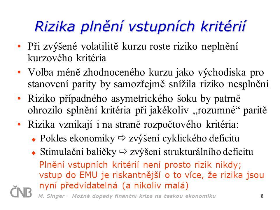 M. Singer – Možné dopady finanční krize na českou ekonomiku 8 Rizika plnění vstupních kritérií Při zvýšené volatilitě kurzu roste riziko neplnění kurz