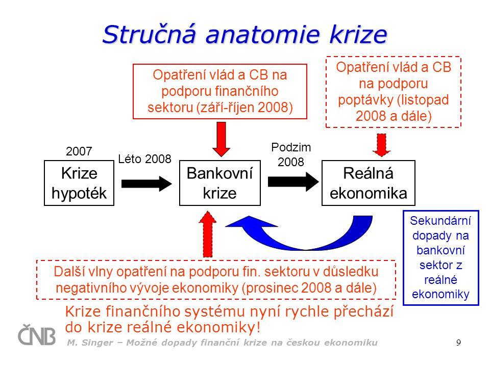 M. Singer – Možné dopady finanční krize na českou ekonomiku 9 Stručná anatomie krize Krize hypoték Bankovní krize Reálná ekonomika Opatření vlád a CB