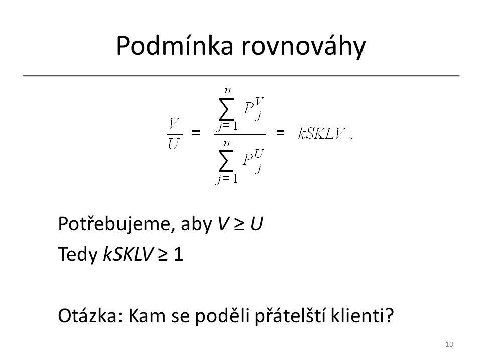 Podmínka rovnováhy Potřebujeme, aby V ≥ U Tedy kSKLV ≥ 1 Otázka: Kam se poděli přátelští klienti? 10