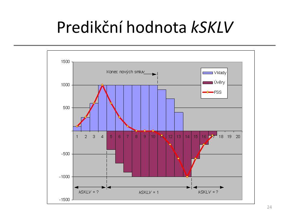 Predikční hodnota kSKLV 24