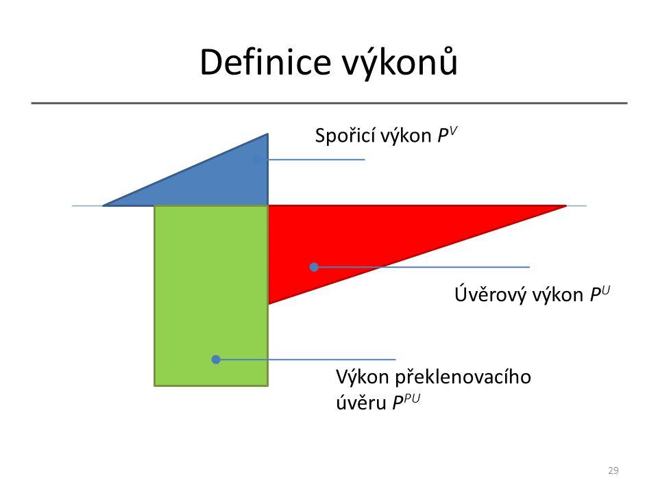 Definice výkonů 29 Spořicí výkon P V Úvěrový výkon P U Výkon překlenovacího úvěru P PU