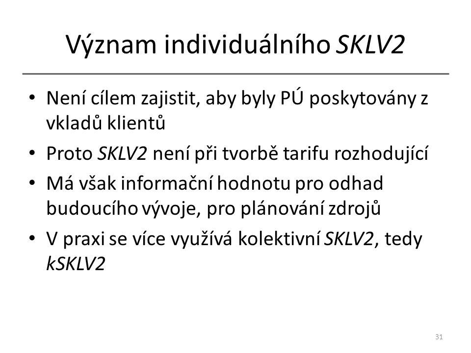 Význam individuálního SKLV2 Není cílem zajistit, aby byly PÚ poskytovány z vkladů klientů Proto SKLV2 není při tvorbě tarifu rozhodující Má však informační hodnotu pro odhad budoucího vývoje, pro plánování zdrojů V praxi se více využívá kolektivní SKLV2, tedy kSKLV2 31