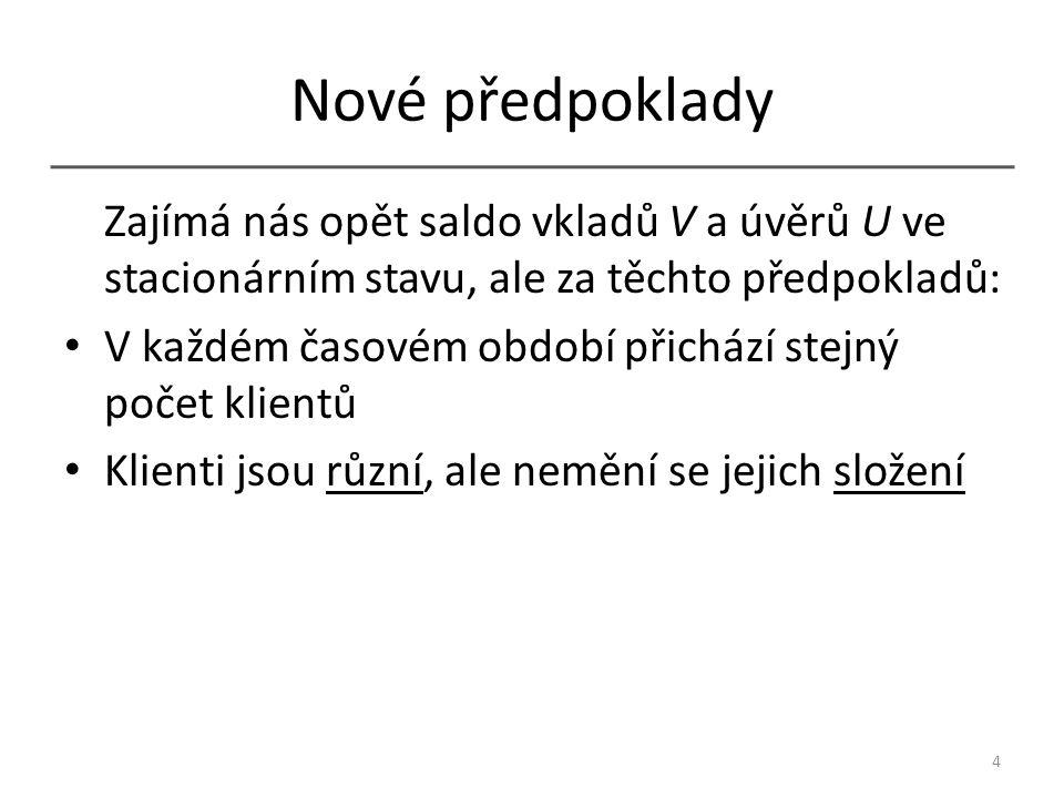 Predikční hodnota kSKLV Již v 5.