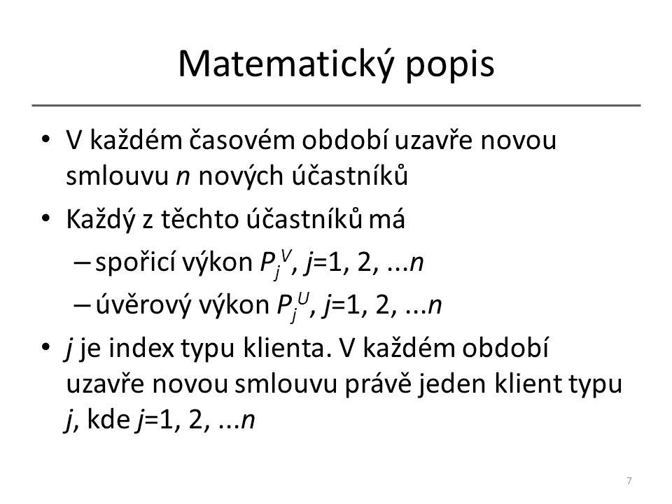 Matematický popis V každém časovém období uzavře novou smlouvu n nových účastníků Každý z těchto účastníků má – spořicí výkon P j V, j=1, 2,...n – úvěrový výkon P j U, j=1, 2,...n j je index typu klienta.