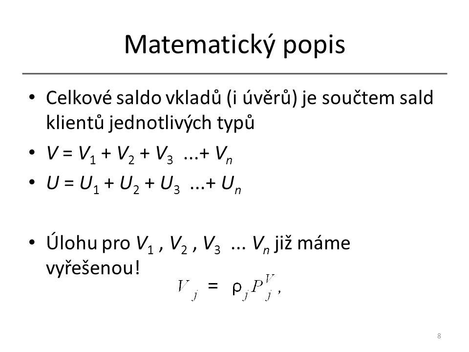 Matematický popis Celkové saldo vkladů (i úvěrů) je součtem sald klientů jednotlivých typů V = V 1 + V 2 + V 3...+ V n U = U 1 + U 2 + U 3...+ U n Úlo