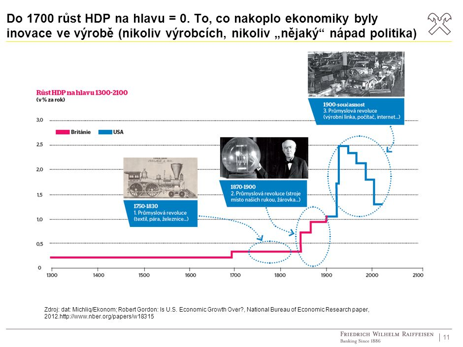 """Do 1700 růst HDP na hlavu = 0. To, co nakoplo ekonomiky byly inovace ve výrobě (nikoliv výrobcích, nikoliv """"nějaký"""" nápad politika) 11 Zdroj: dat: Mic"""