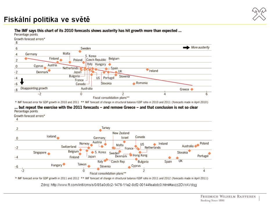 Fiskální politika ve světě Zdroj: http://www.ft.com/intl/cms/s/0/85a0c6c2-1476-11e2-8cf2-00144feabdc0.html#axzz2DVrAVdqg