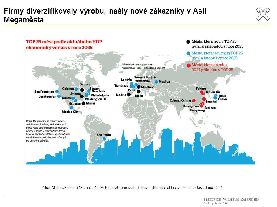 Firmy diverzifikovaly výrobu, našly nové zákazníky v Asii Megaměsta Zdroj: Michliq/Ekonom 13. září 2012; McKinsey/Urban world: Cities and the rise of