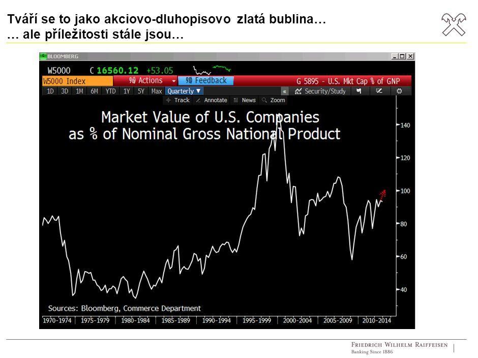 Tváří se to jako akciovo-dluhopisovo zlatá bublina… … ale příležitosti stále jsou…