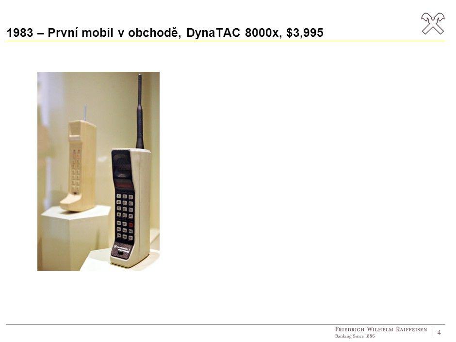 1983 – První mobil v obchodě, DynaTAC 8000x, $3,995 4