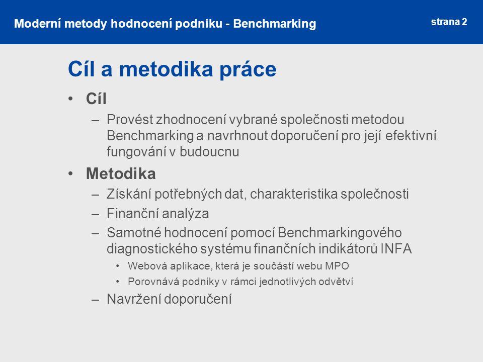 strana 2 Cíl a metodika práce Cíl –Provést zhodnocení vybrané společnosti metodou Benchmarking a navrhnout doporučení pro její efektivní fungování v budoucnu Metodika –Získání potřebných dat, charakteristika společnosti –Finanční analýza –Samotné hodnocení pomocí Benchmarkingového diagnostického systému finančních indikátorů INFA Webová aplikace, která je součástí webu MPO Porovnává podniky v rámci jednotlivých odvětví –Navržení doporučení Moderní metody hodnocení podniku - Benchmarking