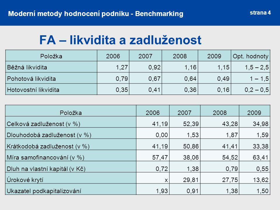 strana 4 FA – likvidita a zadluženost Položka 2006200720082009 Opt.