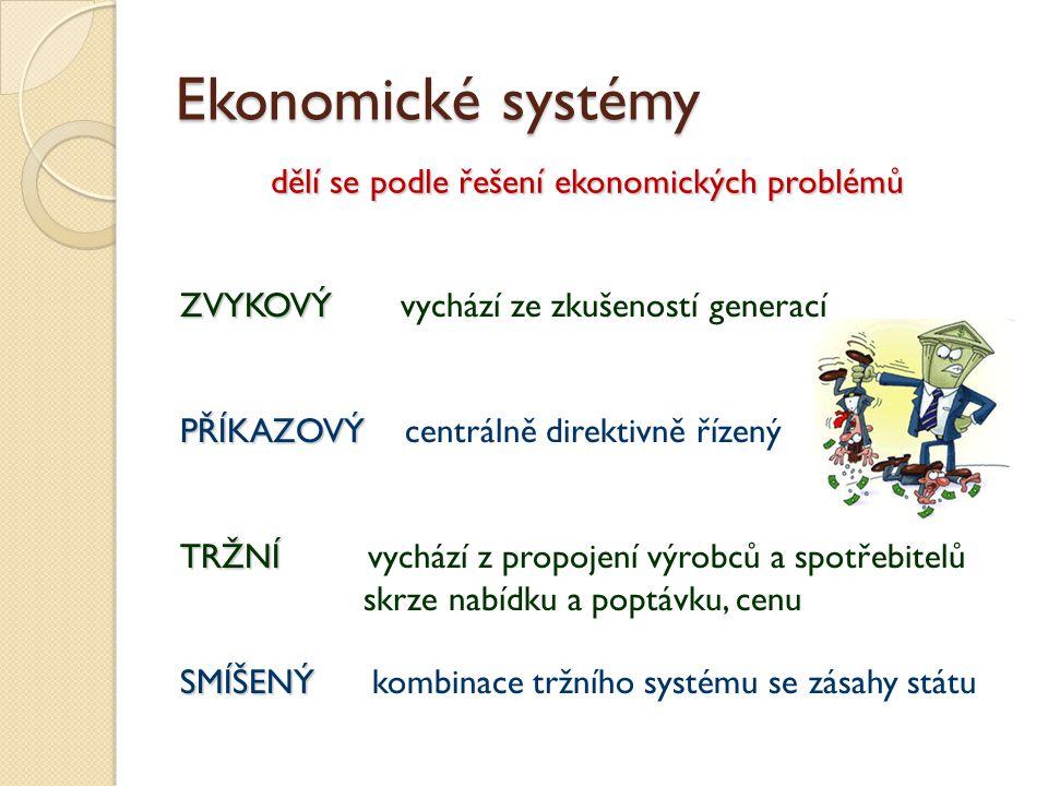 Ekonomické systémy dělí se podle řešení ekonomických problémů ZVYKOVÝ ZVYKOVÝ vychází ze zkušeností generací PŘÍKAZOVÝ PŘÍKAZOVÝ centrálně direktivně