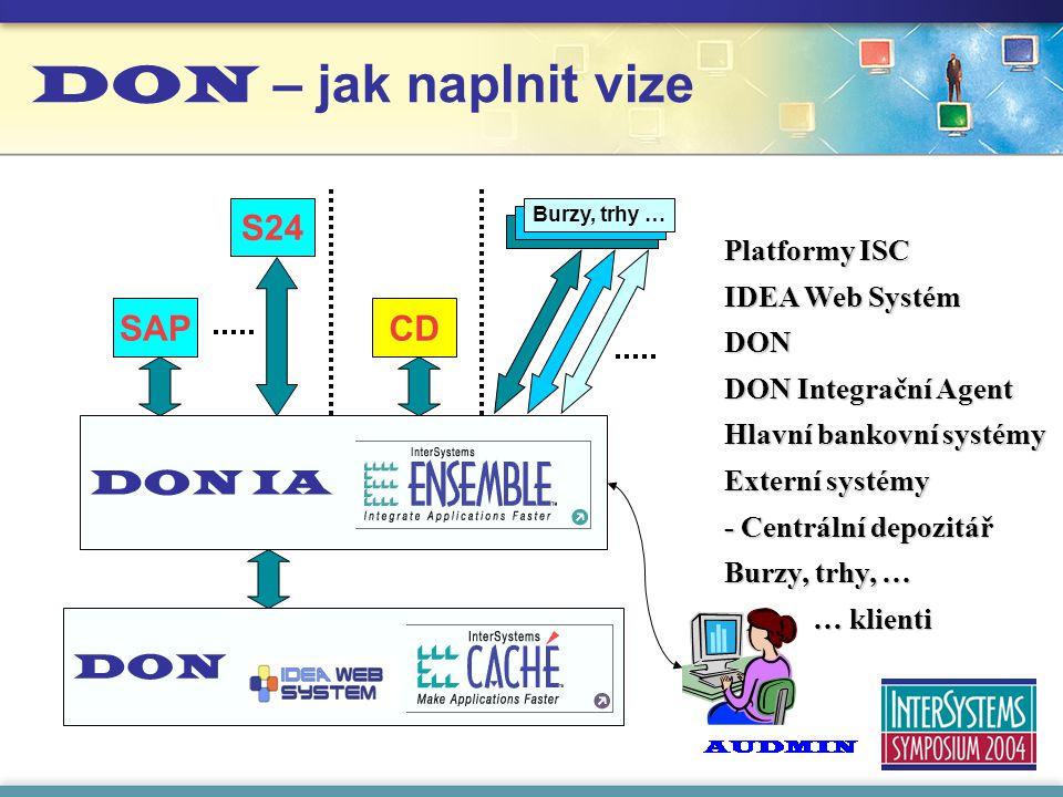 Platformy ISC IDEA Web Systém DON DON Integrační Agent Hlavní bankovní systémy Externí systémy - Centrální depozitář Burzy, trhy, … … klienti … klienti DON – jak naplnit vize DON DON IA BCPP Vídeň Burzy, trhy … SAP S24 CD