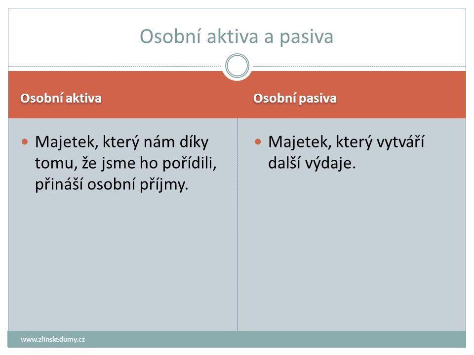 Osobní aktiva Osobní pasiva www.zlinskedumy.cz Majetek, který nám díky tomu, že jsme ho pořídili, přináší osobní příjmy. Majetek, který vytváří další