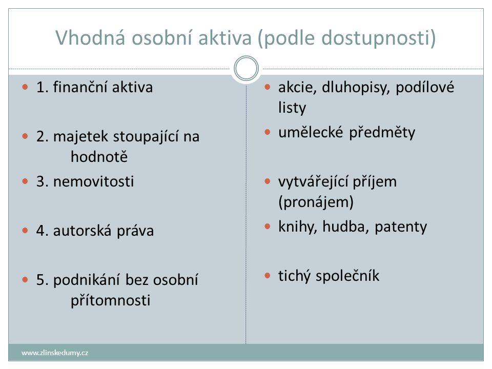 Vhodná osobní aktiva (podle dostupnosti) www.zlinskedumy.cz 1. finanční aktiva 2. majetek stoupající na hodnotě 3. nemovitosti 4. autorská práva 5. po