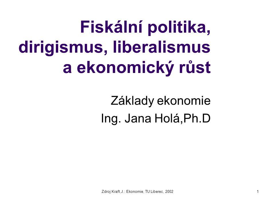 Zdroj:Kraft,J.: Ekonomie, TU Liberec, 20021 Fiskální politika, dirigismus, liberalismus a ekonomický růst Základy ekonomie Ing. Jana Holá,Ph.D