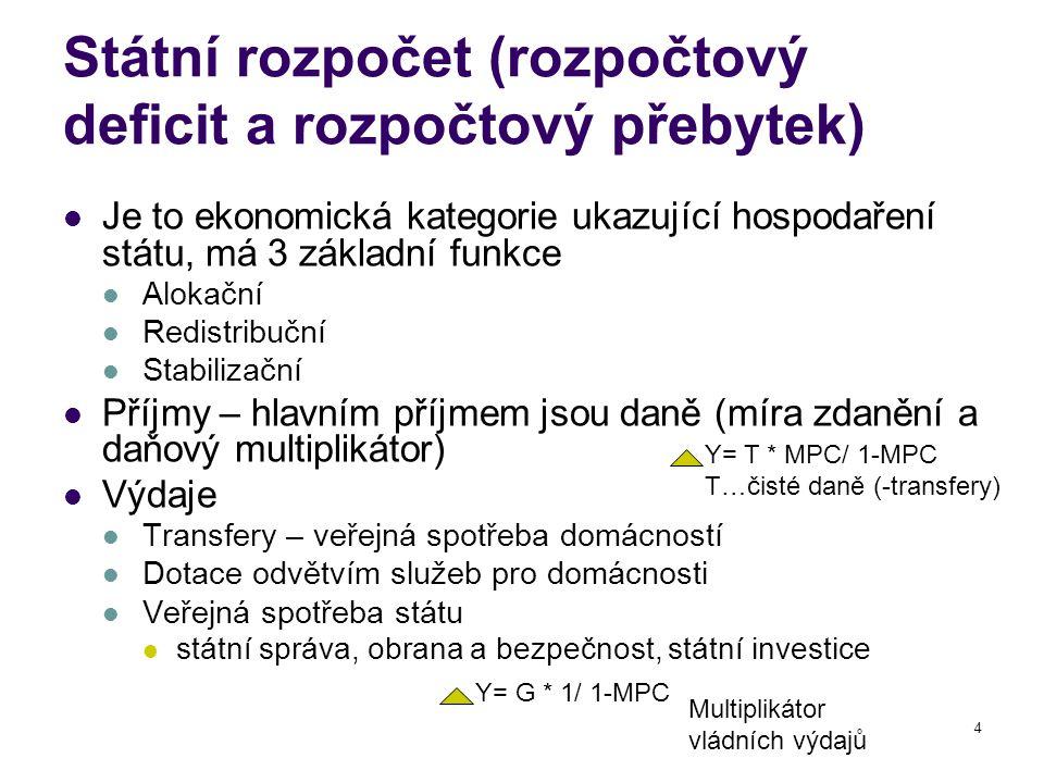 5 Státní rozpočet ČR Příjmy Pojistné na sociální zabezpečení DPH Spotřební daně Daň z přijmu fyz.