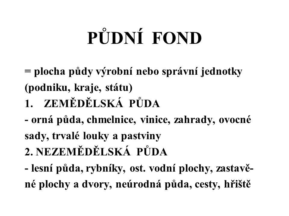PŮDNÍ FOND = plocha půdy výrobní nebo správní jednotky (podniku, kraje, státu) 1.ZEMĚDĚLSKÁ PŮDA - orná půda, chmelnice, vinice, zahrady, ovocné sady,