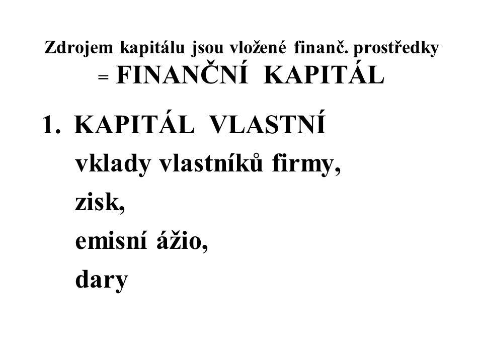 Zdrojem kapitálu jsou vložené finanč. prostředky = FINANČNÍ KAPITÁL 1.KAPITÁL VLASTNÍ vklady vlastníků firmy, zisk, emisní ážio, dary