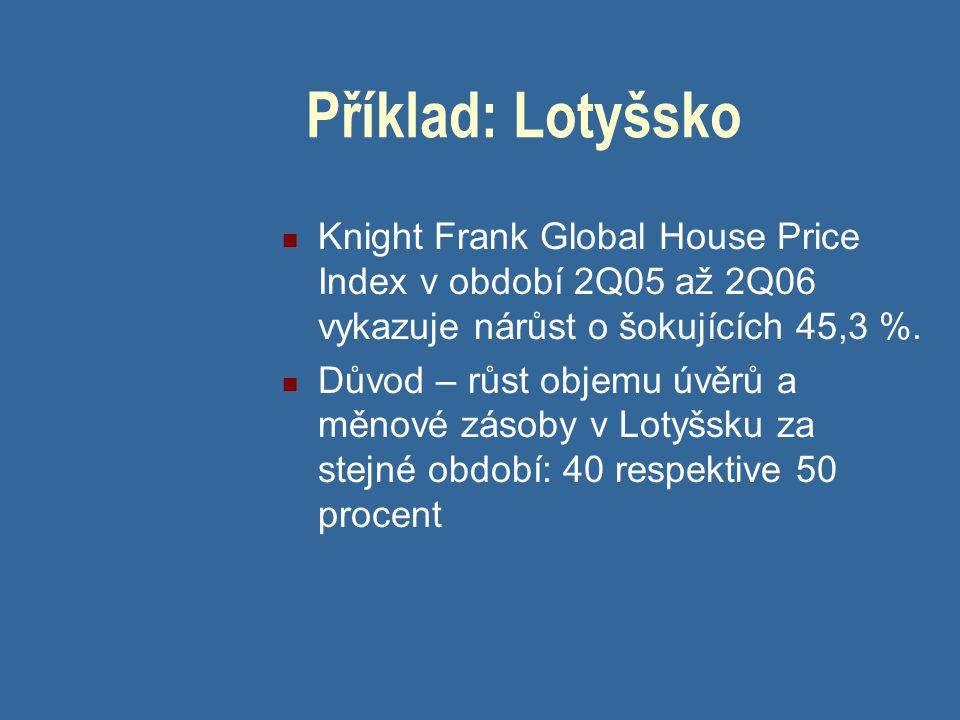 Příklad: Lotyšsko Knight Frank Global House Price Index v období 2Q05 až 2Q06 vykazuje nárůst o šokujících 45,3 %. Důvod – růst objemu úvěrů a měnové