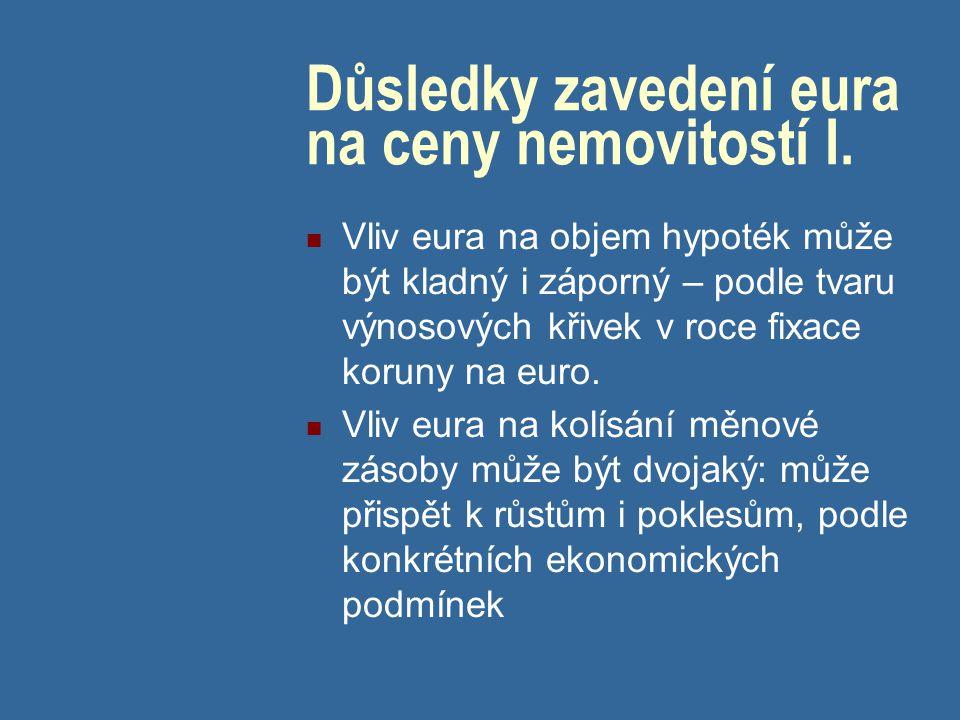 Důsledky zavedení eura na ceny nemovitostí II.