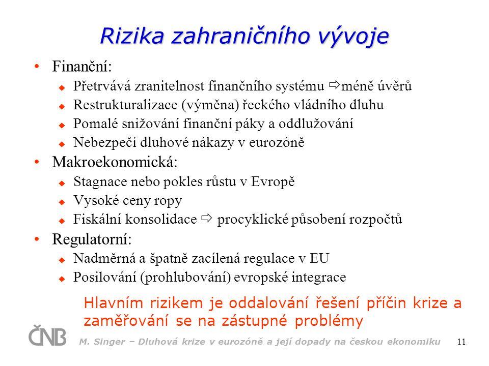 M. Singer – Dluhová krize v eurozóně a její dopady na českou ekonomiku 11 Finanční:  Přetrvává zranitelnost finančního systému  méně úvěrů  Restruk
