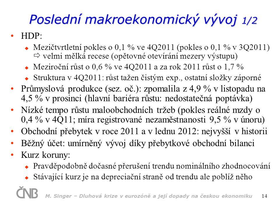 M. Singer – Dluhová krize v eurozóně a její dopady na českou ekonomiku 14 Poslední makroekonomický vývoj 1/2 HDP:  Mezičtvrtletní pokles o 0,1 % ve 4
