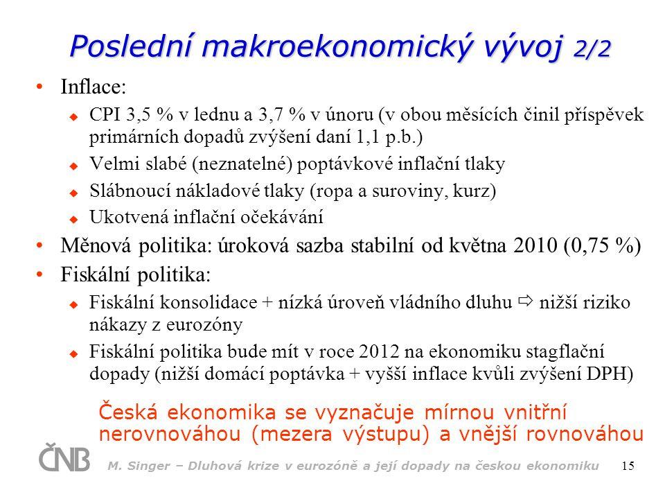 M. Singer – Dluhová krize v eurozóně a její dopady na českou ekonomiku 15 Poslední makroekonomický vývoj 2/2 Inflace:  CPI 3,5 % v lednu a 3,7 % v ún