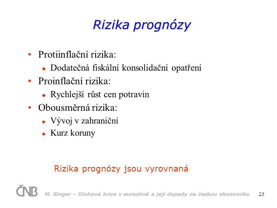 M. Singer – Dluhová krize v eurozóně a její dopady na českou ekonomiku 23 Rizika prognózy Protiinflační rizika:  Dodatečná fiskální konsolidační opat