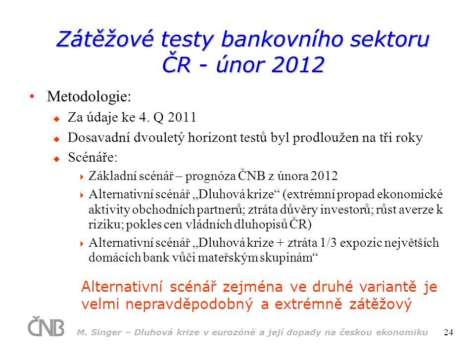 M. Singer – Dluhová krize v eurozóně a její dopady na českou ekonomiku 24 Zátěžové testy bankovního sektoru ČR - únor 2012 Metodologie:  Za údaje ke