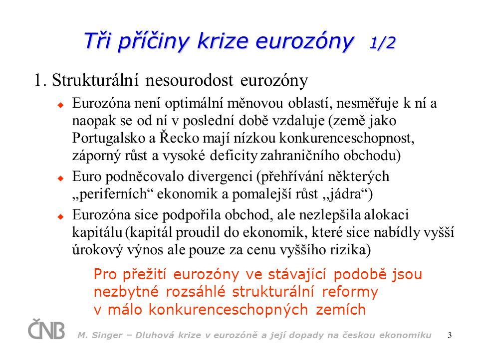 M. Singer – Dluhová krize v eurozóně a její dopady na českou ekonomiku 3 Tři příčiny krize eurozóny 1/2 1. Strukturální nesourodost eurozóny  Eurozón