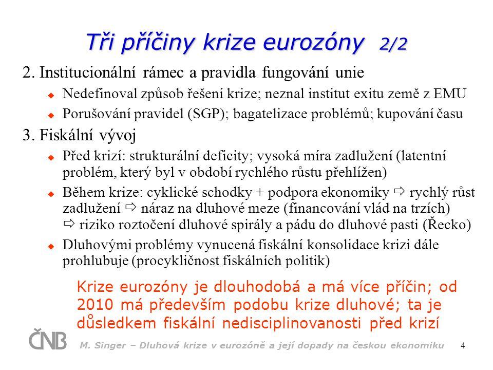 M. Singer – Dluhová krize v eurozóně a její dopady na českou ekonomiku 4 Tři příčiny krize eurozóny 2/2 2. Institucionální rámec a pravidla fungování