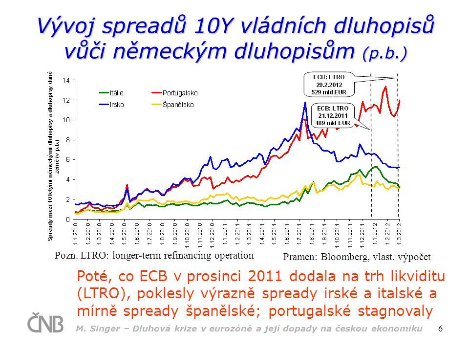 M. Singer – Dluhová krize v eurozóně a její dopady na českou ekonomiku 6 Vývoj spreadů 10Y vládních dluhopisů vůči německým dluhopisům (p.b.) Poté, co