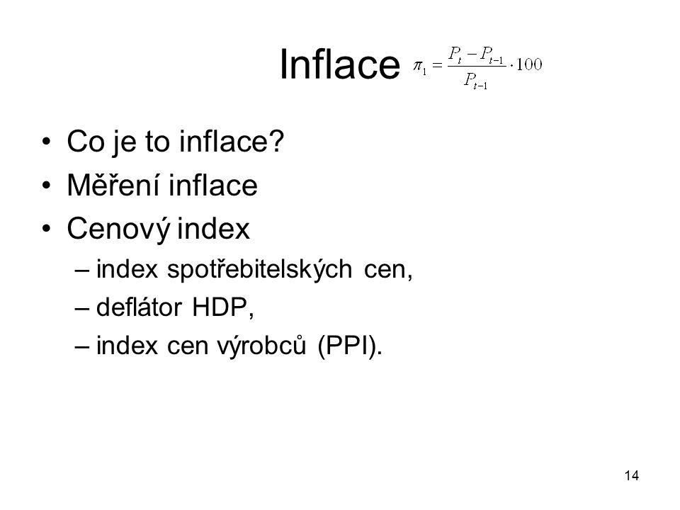 14 Inflace Co je to inflace? Měření inflace Cenový index –index spotřebitelských cen, –deflátor HDP, –index cen výrobců (PPI).