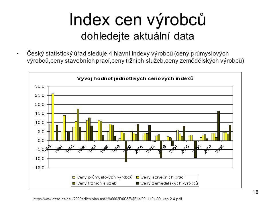 18 Index cen výrobců dohledejte aktuální data Český statistický úřad sleduje 4 hlavní indexy výrobců (ceny průmyslových výrobců,ceny stavebních prací,