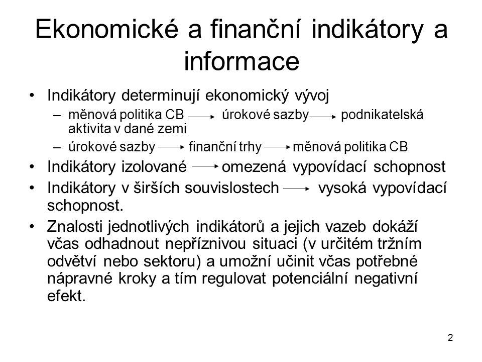 2 Indikátory determinují ekonomický vývoj –měnová politika CBúrokové sazby podnikatelská aktivita v dané zemi –úrokové sazby finanční trhy měnová poli
