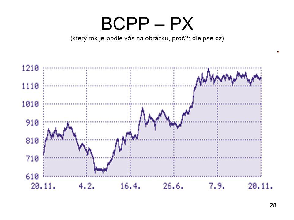 28 BCPP – PX (který rok je podle vás na obrázku, proč?; dle pse.cz)