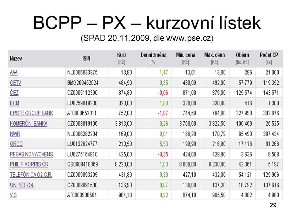 29 BCPP – PX – kurzovní lístek (SPAD 20.11.2009, dle www.pse.cz)