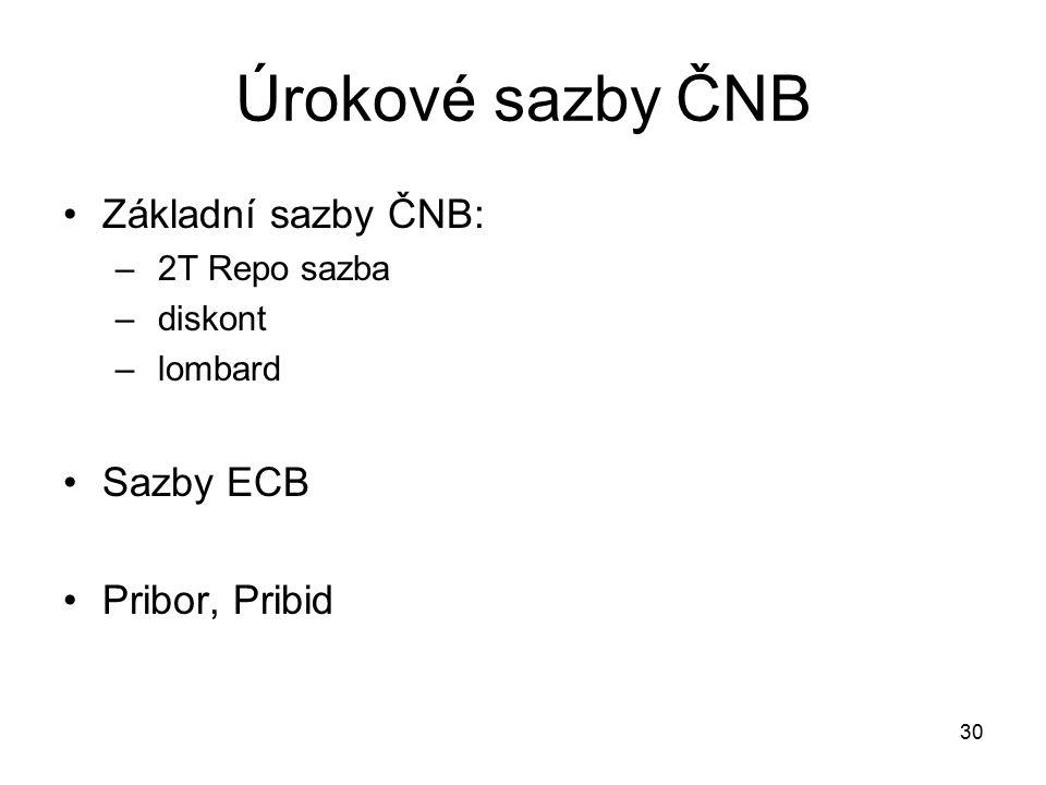 30 Úrokové sazby ČNB Základní sazby ČNB: – 2T Repo sazba – diskont – lombard Sazby ECB Pribor, Pribid