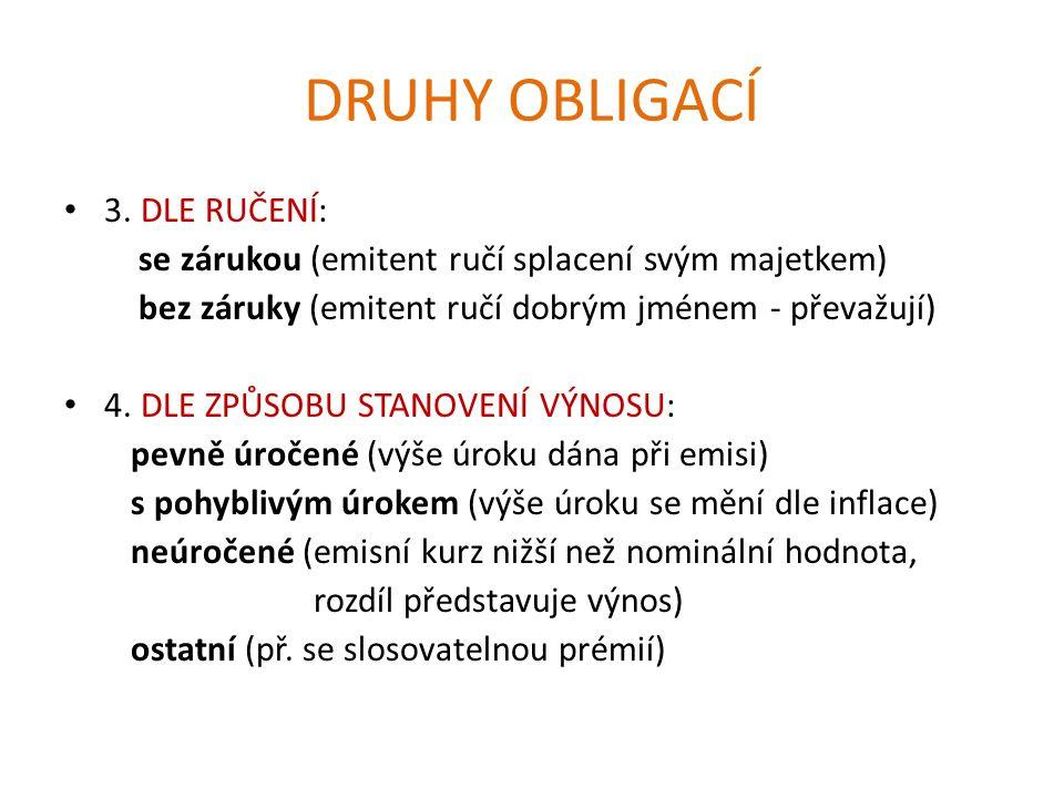 DRUHY OBLIGACÍ 3.