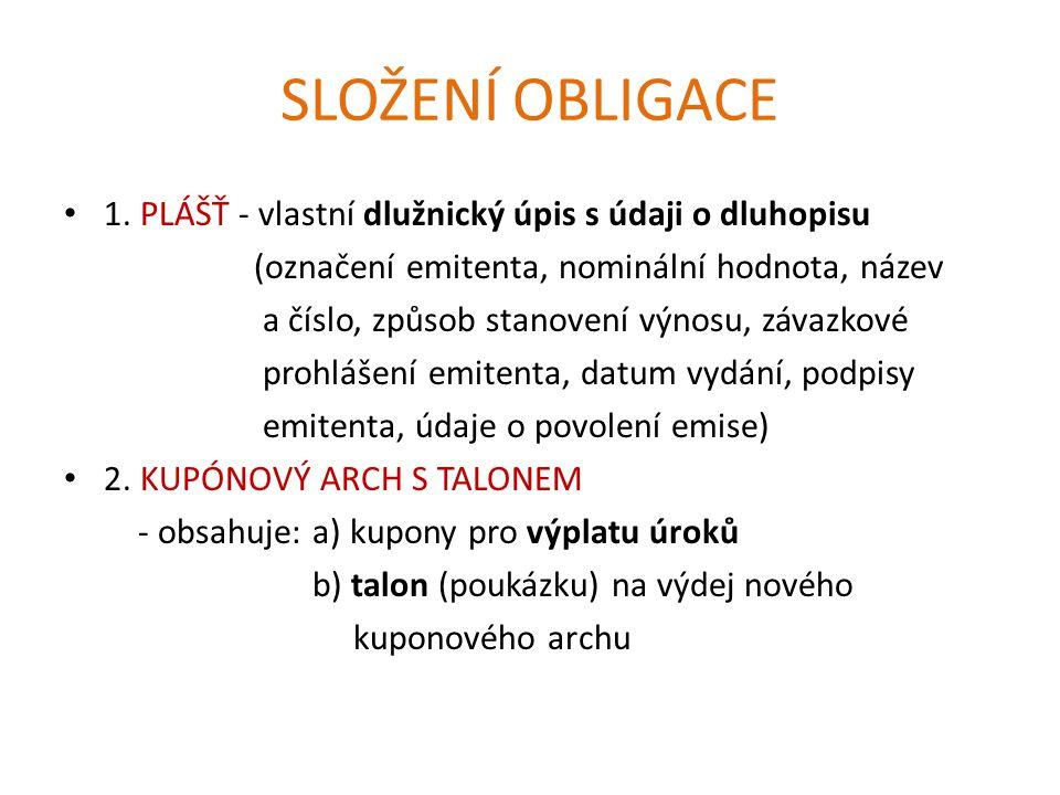 SLOŽENÍ OBLIGACE 1.