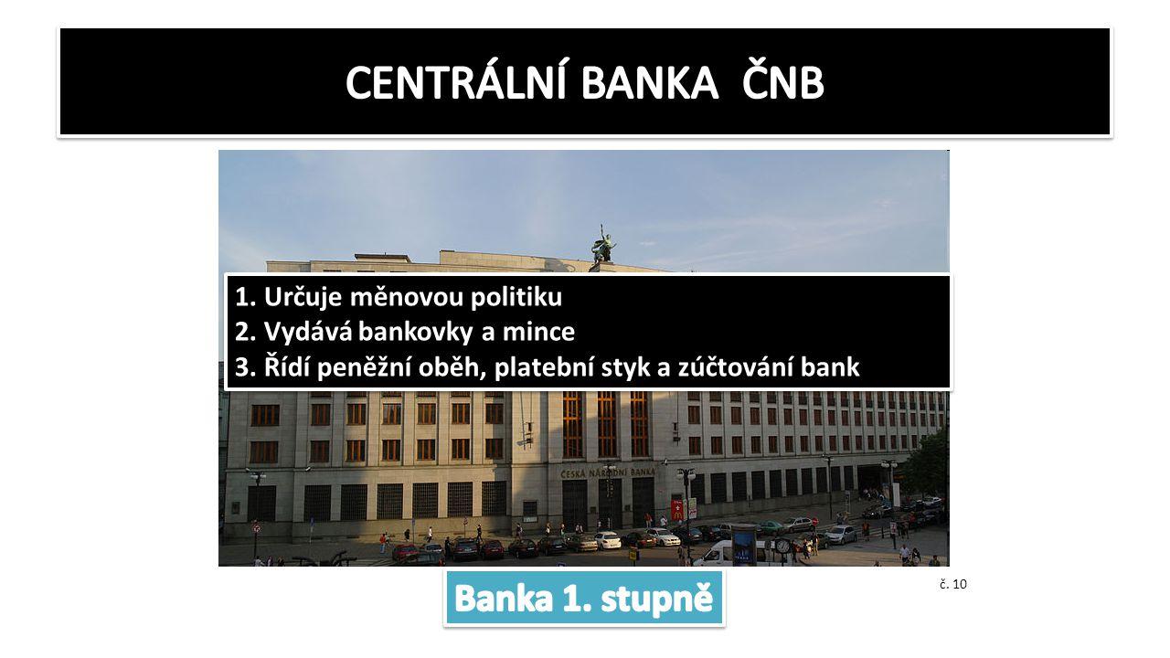 č. 10 1. Určuje měnovou politiku 2. Vydává bankovky a mince 3. Řídí peněžní oběh, platební styk a zúčtování bank 1. Určuje měnovou politiku 2. Vydává