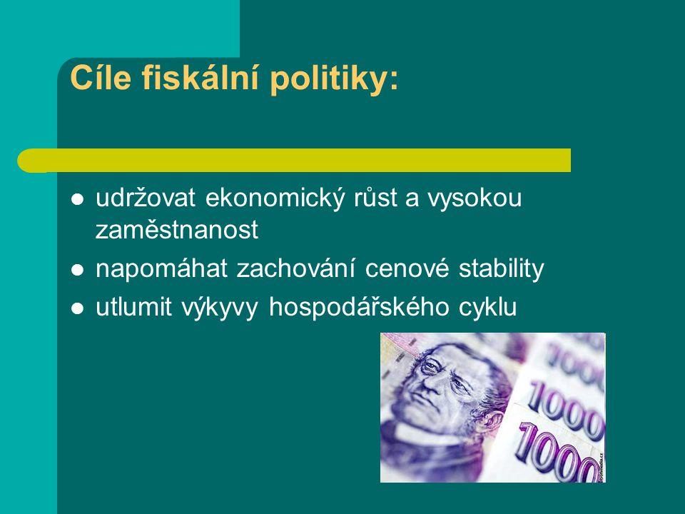 Cíle fiskální politiky: udržovat ekonomický růst a vysokou zaměstnanost napomáhat zachování cenové stability utlumit výkyvy hospodářského cyklu