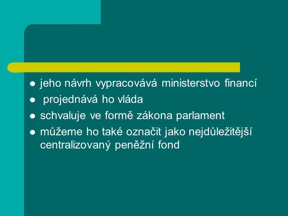 jeho návrh vypracovává ministerstvo financí projednává ho vláda schvaluje ve formě zákona parlament můžeme ho také označit jako nejdůležitější centralizovaný peněžní fond